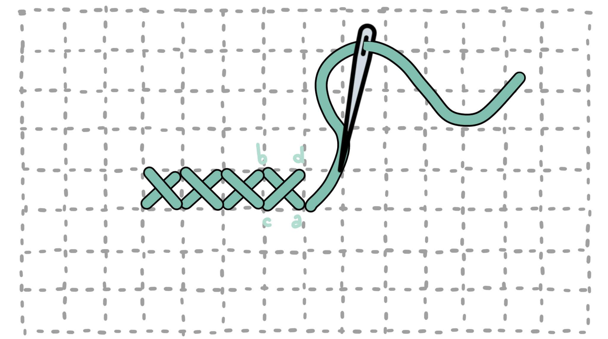 5 3 - Cross stitch (kruissteek)
